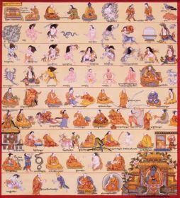 Tibetan Medical Thangka Depicting The Body of Elements