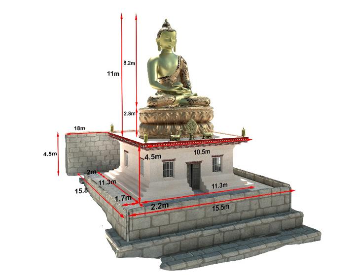 Σχεδιάγραμμα του ναού και του αγάλματος του Αμιτάμπα.